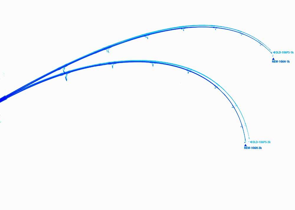curve 106