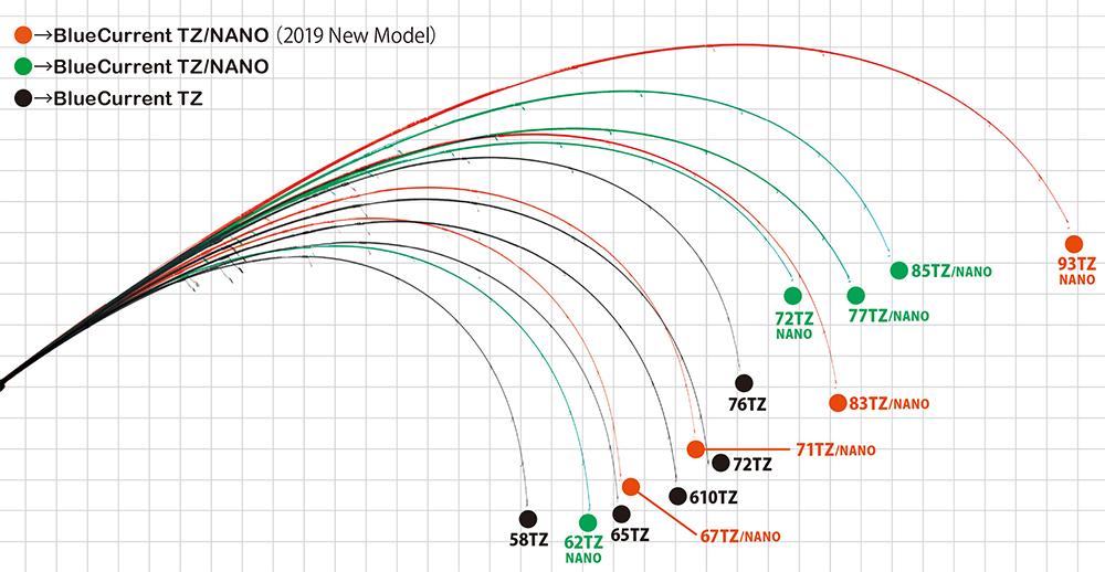 BLC-TN-curve-1.jpg